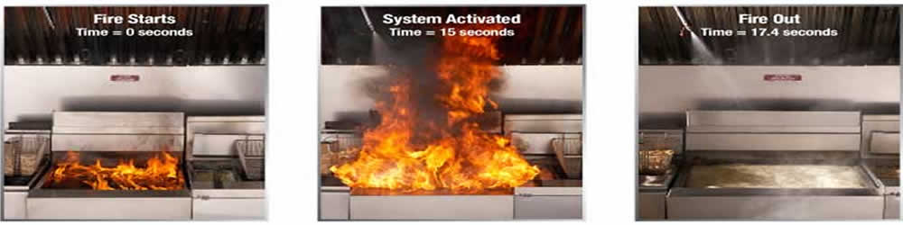 Restaurant Kitchen Fires